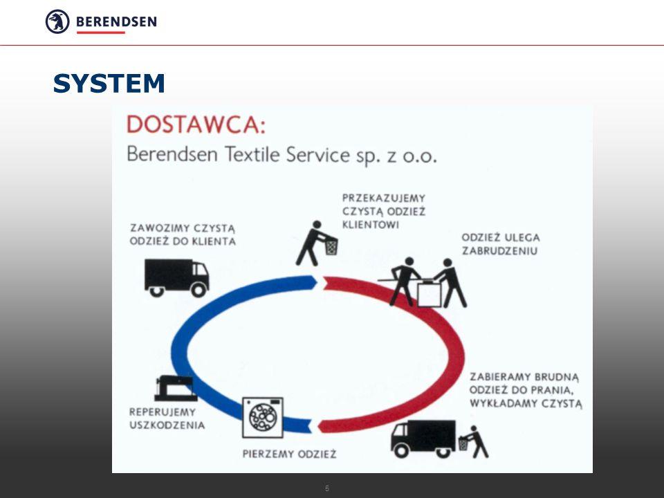 5 SYSTEM
