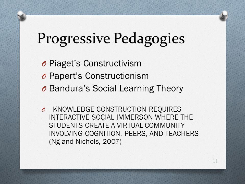 Progressive Pedagogies O Piagets Constructivism O Paperts Constructionism O Banduras Social Learning Theory O KNOWLEDGE CONSTRUCTION REQUIRES INTERACT