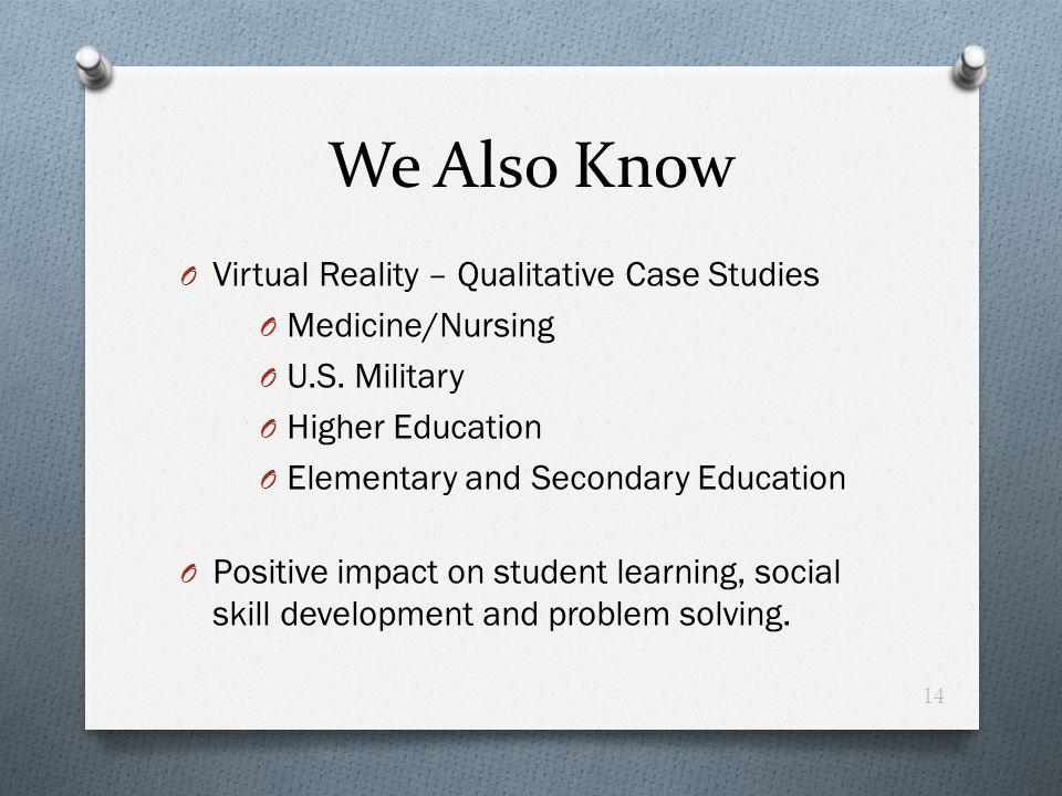 We Also Know O Virtual Reality – Qualitative Case Studies O Medicine/Nursing O U.S. Military O Higher Education O Elementary and Secondary Education O
