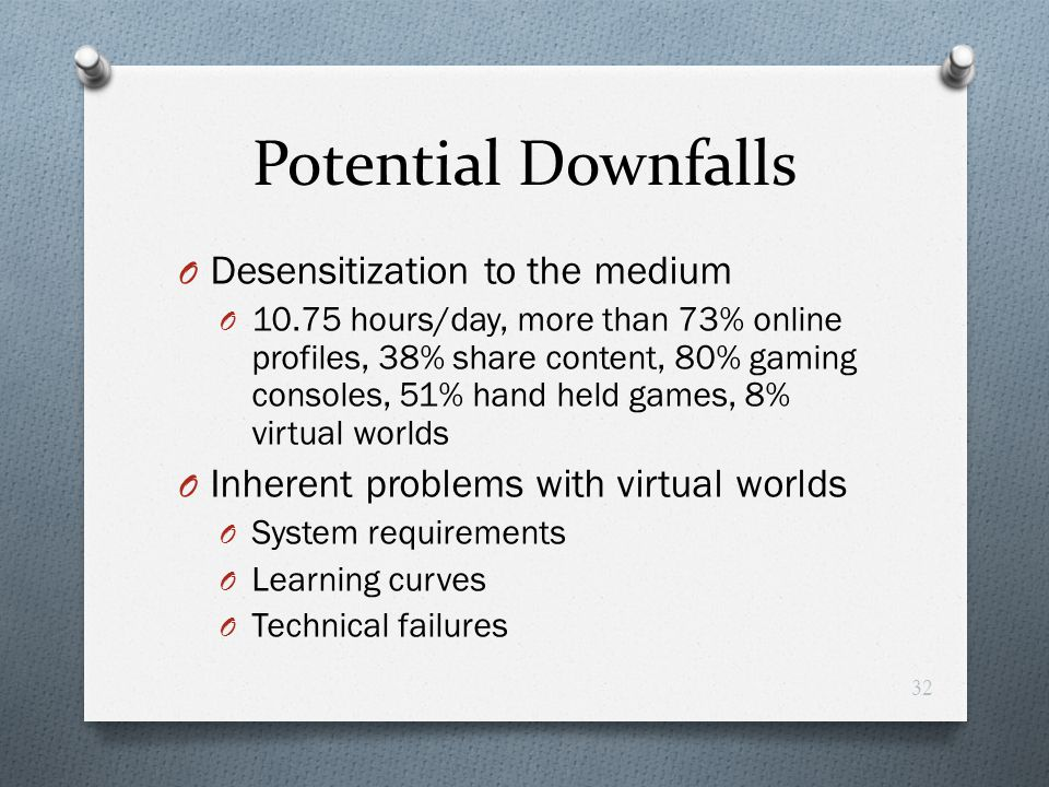 Potential Downfalls O Desensitization to the medium O 10.75 hours/day, more than 73% online profiles, 38% share content, 80% gaming consoles, 51% hand
