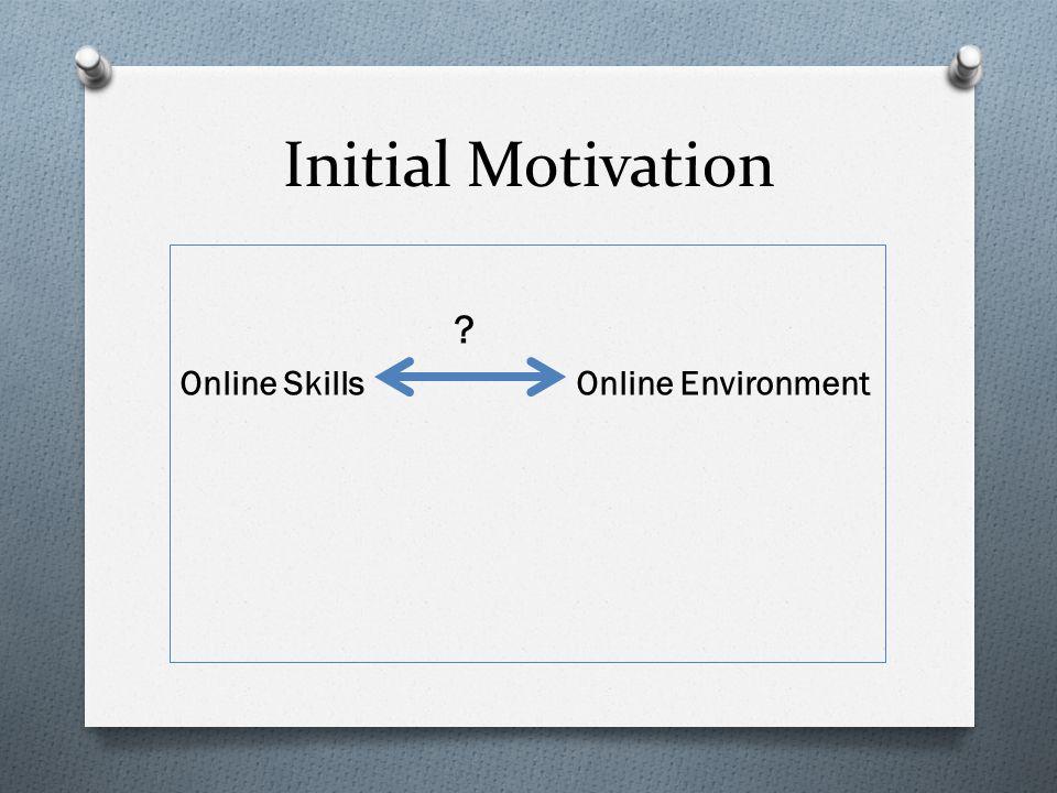 Initial Motivation ? Online Skills Online Environment