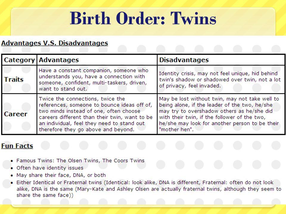 Birth Order: Twins