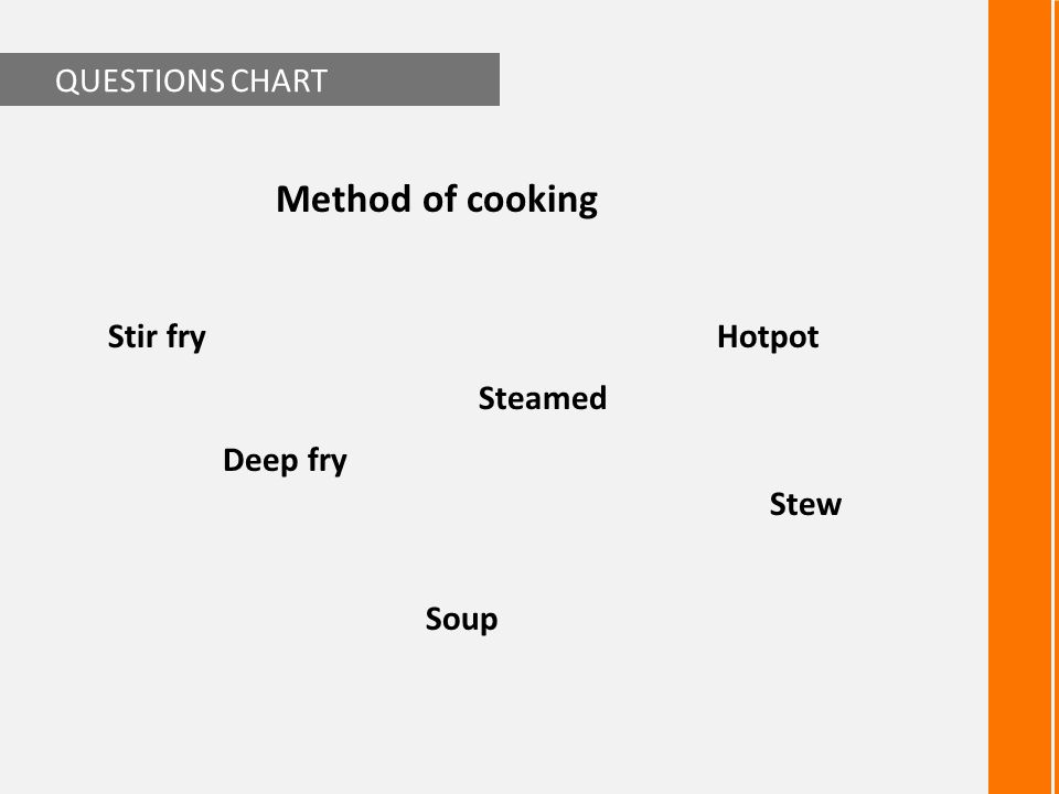 QUESTIONS CHART Method of cooking Stir fry Deep fry Steamed Stew Hotpot Soup