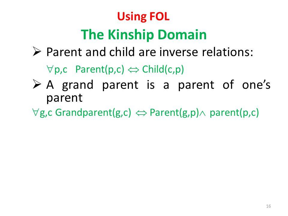 Using FOL The Kinship Domain Parent and child are inverse relations: p,c Parent(p,c) Child(c,p) A grand parent is a parent of ones parent g,c Grandpar