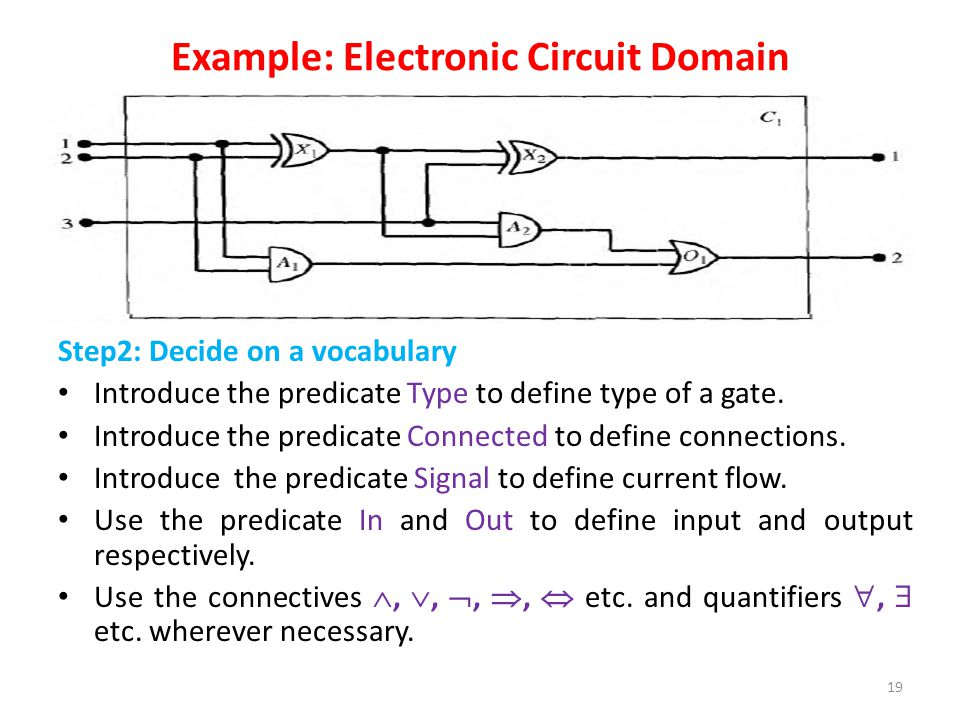 Example: Electronic Circuit Domain Step2: Decide on a vocabulary Introduce the predicate Type to define type of a gate.