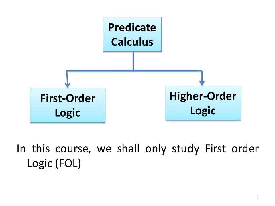 In this course, we shall only study First order Logic (FOL) Predicate Calculus Predicate Calculus First-Order Logic Higher-Order Logic 2
