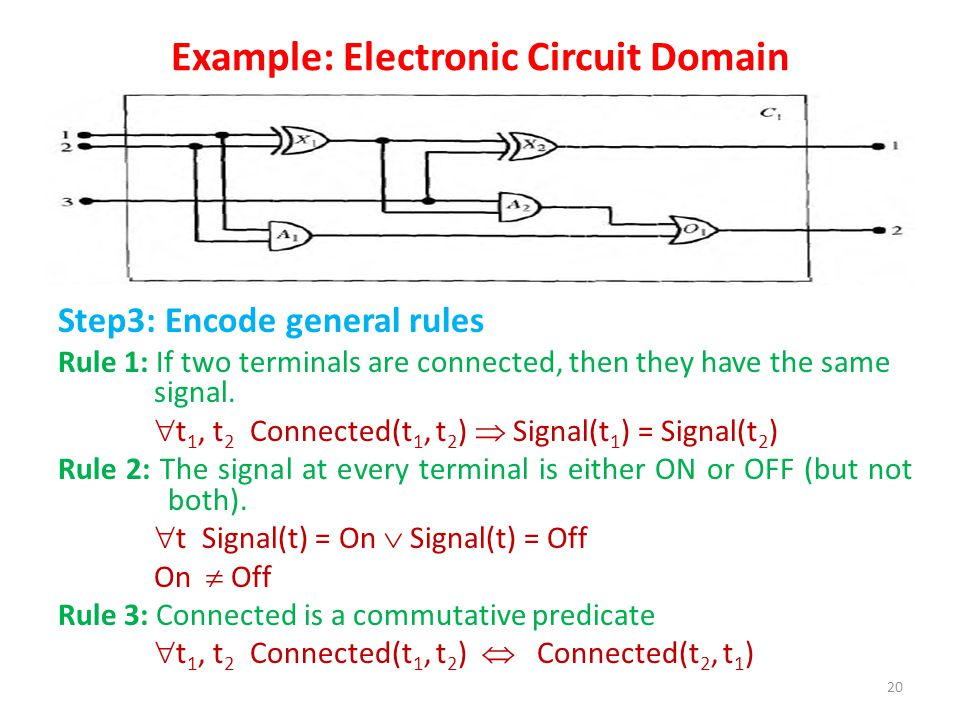 Example: Electronic Circuit Domain Step3: Encode general rules Rule 1: If two terminals are connected, then they have the same signal.