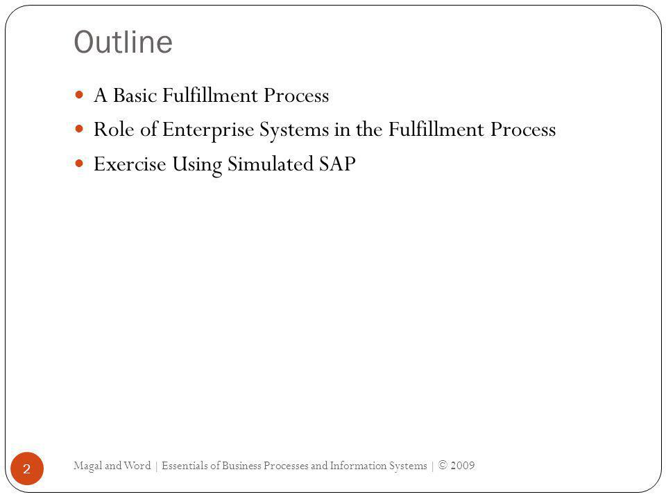 Outline Magal and Word | Essentials of Business Processes and Information Systems | © 2009 2 A Basic Fulfillment Process Role of Enterprise Systems in