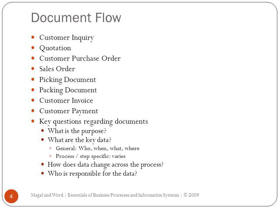 Document Flow Magal and Word | Essentials of Business Processes and Information Systems | © 2009 4 Customer Inquiry Quotation Customer Purchase Order