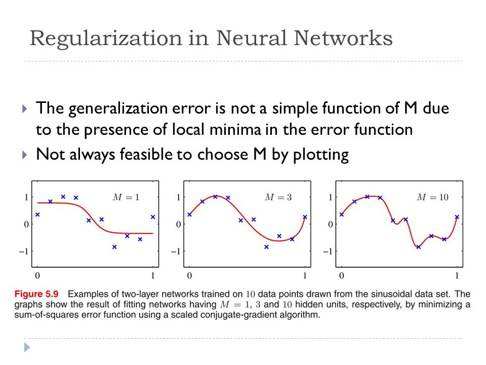Regularization in Neural Networks The generalization error is not a simple function of M due to the presence of local minima in the error function Not
