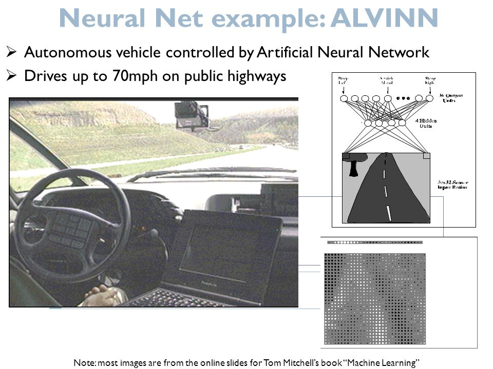 Neural Net example: ALVINN Autonomous vehicle controlled by Artificial Neural Network Drives up to 70mph on public highways Note: most images are from