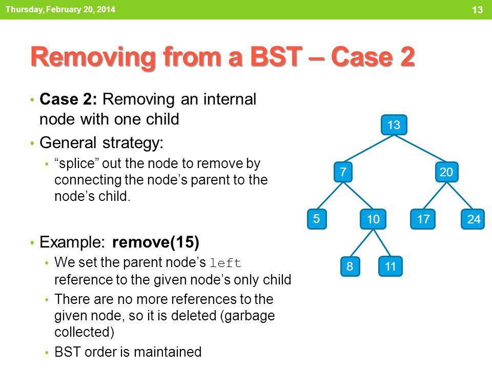 Removing from a BST – Case 2 Case 2: Removing an internal node with one child General strategy: splice out the node to remove by connecting the nodes