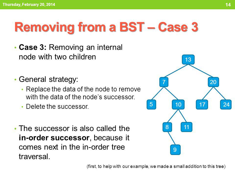 Removing from a BST – Case 3 Case 3: Removing an internal node with two children General strategy: Replace the data of the node to remove with the dat
