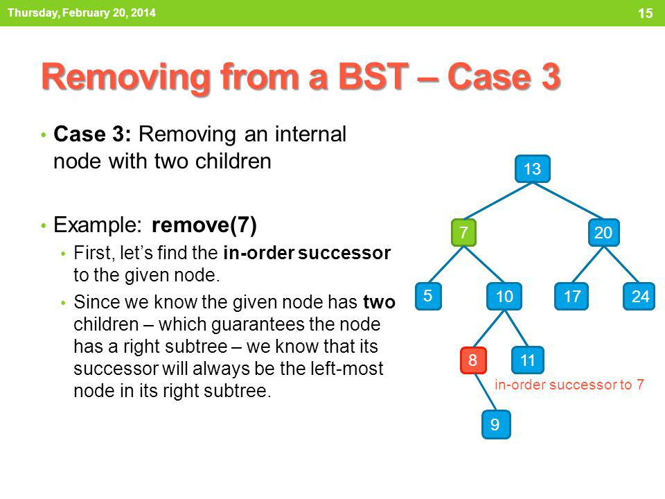 Removing from a BST – Case 3 Case 3: Removing an internal node with two children Example: remove(7) First, lets find the in-order successor to the giv