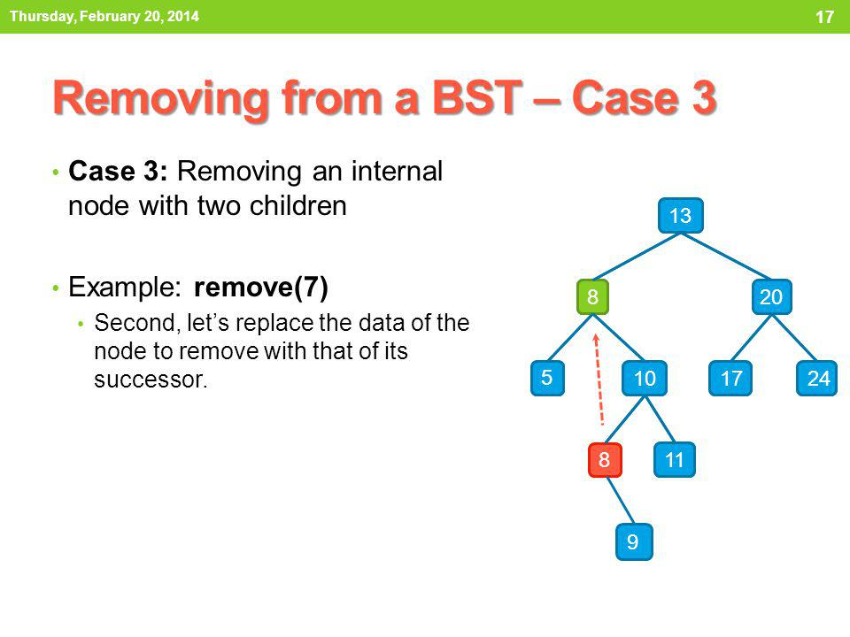 Removing from a BST – Case 3 Case 3: Removing an internal node with two children Example: remove(7) Second, lets replace the data of the node to remov