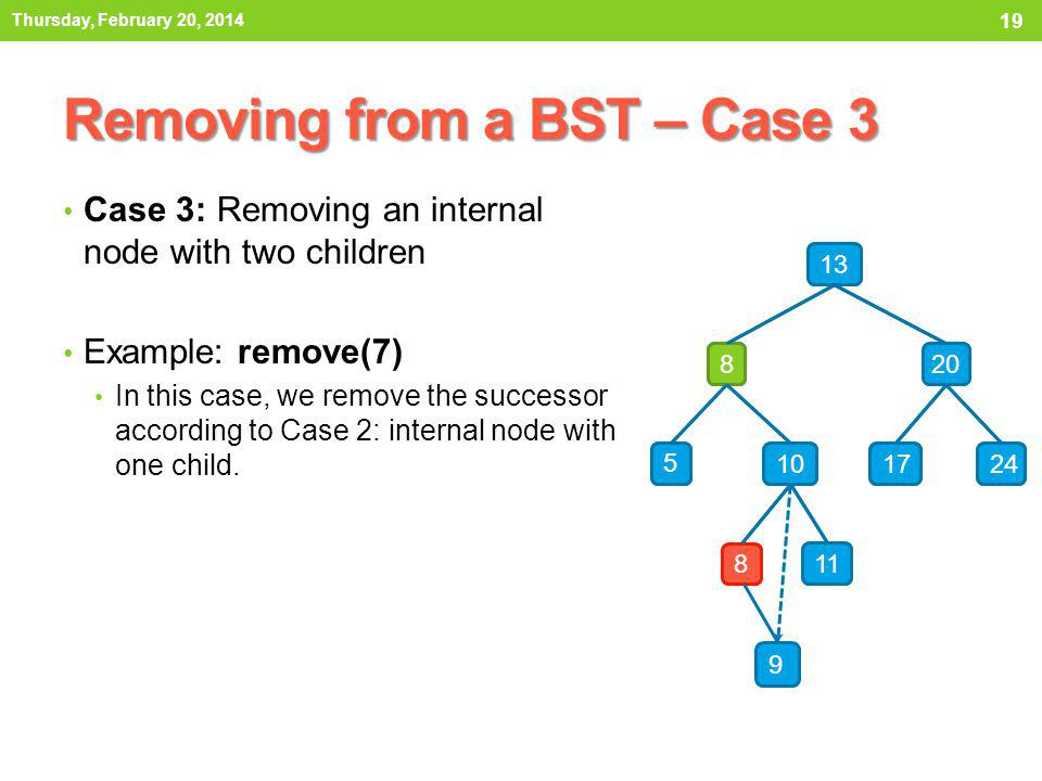 Removing from a BST – Case 3 Case 3: Removing an internal node with two children Example: remove(7) In this case, we remove the successor according to