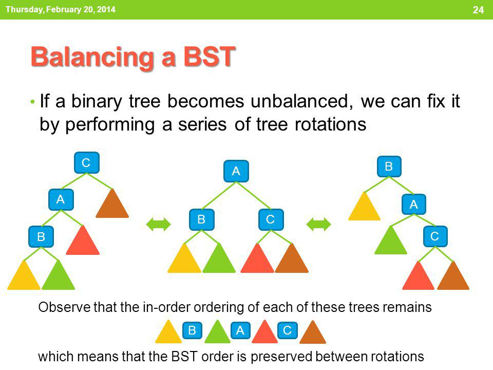 Balancing a BST If a binary tree becomes unbalanced, we can fix it by performing a series of tree rotations Thursday, February 20, 2014 24 A BC A B C