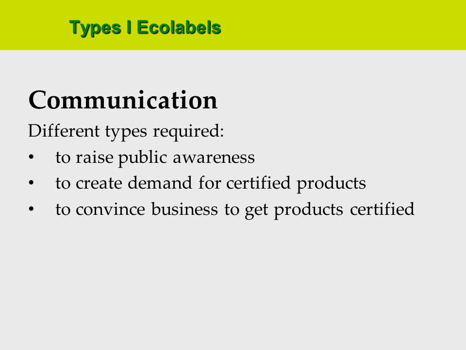 Types I Ecolabels Communication Different types required: to raise public awareness to create demand for certified products to convince business to get products certified