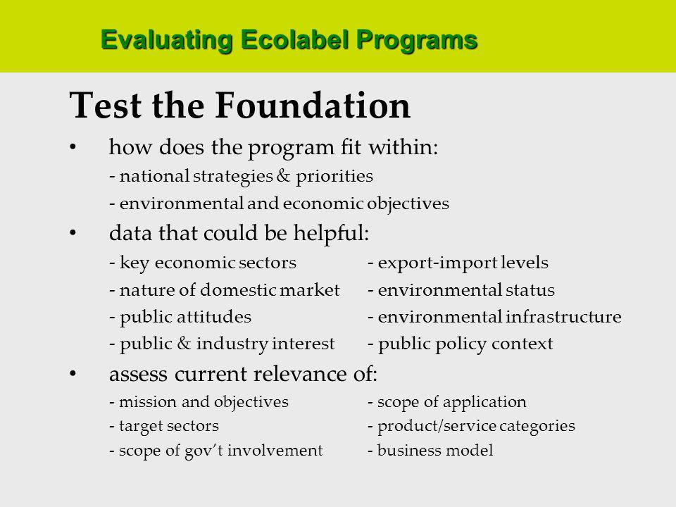 Evaluating Ecolabel Programs Test the Foundation how does the program fit within: - national strategies & priorities - environmental and economic objectives data that could be helpful: - key economic sectors- export-import levels - nature of domestic market- environmental status - public attitudes- environmental infrastructure - public & industry interest- public policy context assess current relevance of: - mission and objectives- scope of application - target sectors- product/service categories - scope of govt involvement- business model