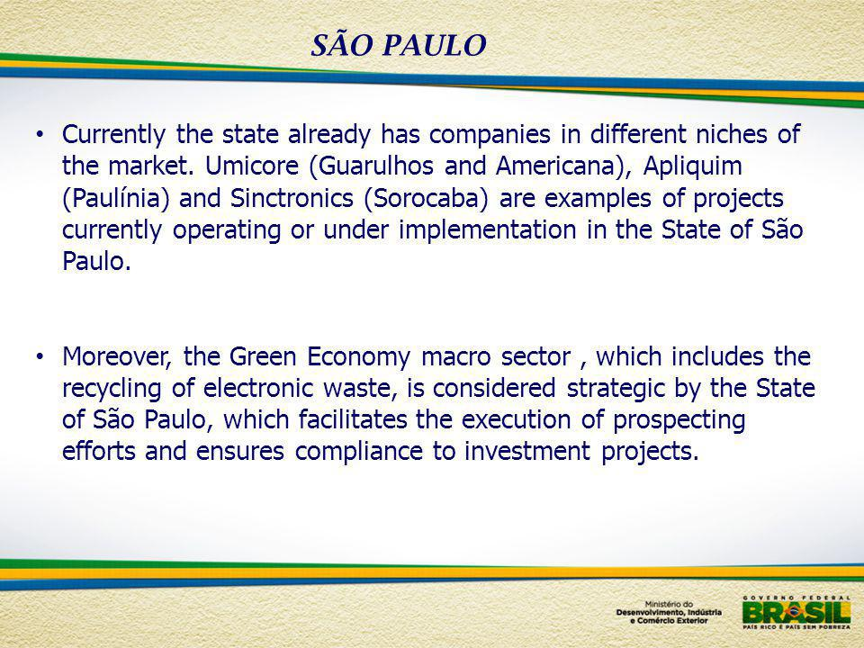 SÃO PAULO Currently the state already has companies in different niches of the market.