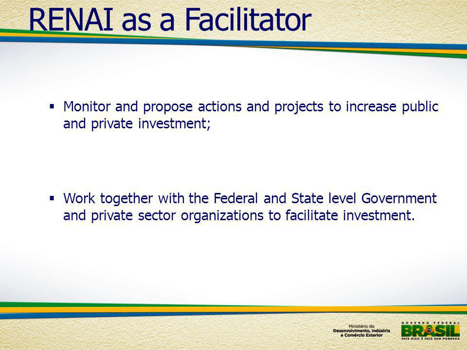 Monitor and propose actions and projects to increase public and private investment; Work together with the Federal and State level Government and private sector organizations to facilitate investment.