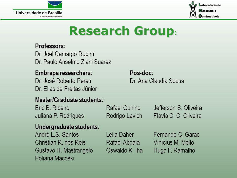Research Group : Professors: Dr. Joel Camargo Rubim Dr. Paulo Anselmo Ziani Suarez Embrapa researchers:Pos-doc: Dr. José Roberto Peres Dr. Ana Claudia