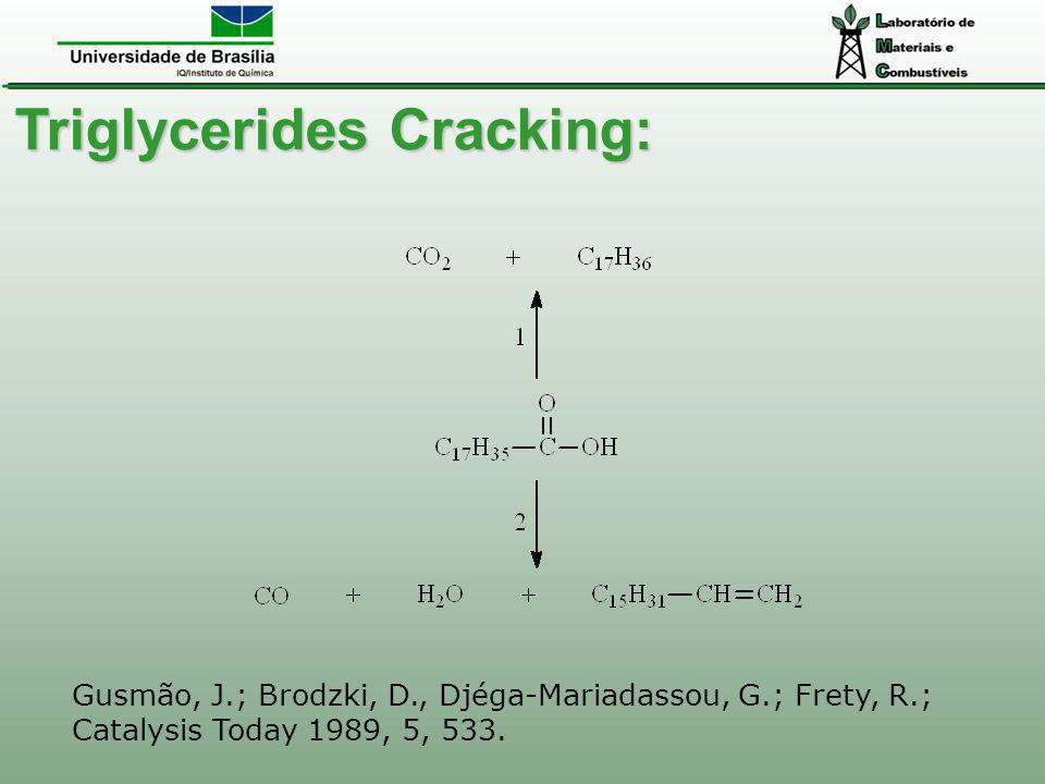 Gusmão, J.; Brodzki, D., Djéga-Mariadassou, G.; Frety, R.; Catalysis Today 1989, 5, 533. Triglycerides Cracking: