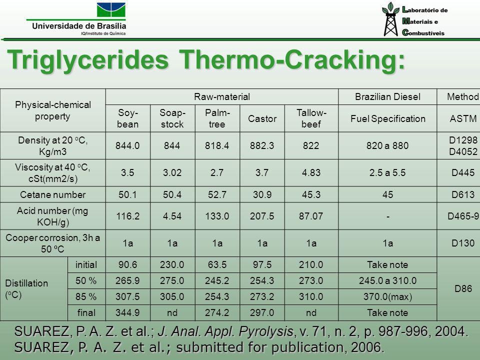 SUAREZ, P. A. Z. et al.; J. Anal. Appl. Pyrolysis, v. 71, n. 2, p. 987-996, 2004. SUAREZ, P. A. Z. et al.; submitted for publication, 2006. Physical-c
