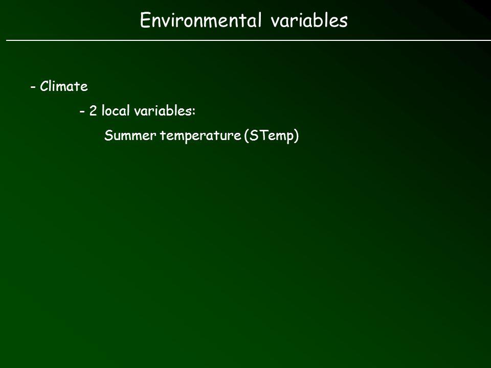 Climatic variables: Local variables - Temperature => Summer temperature (STemp) MayOctober
