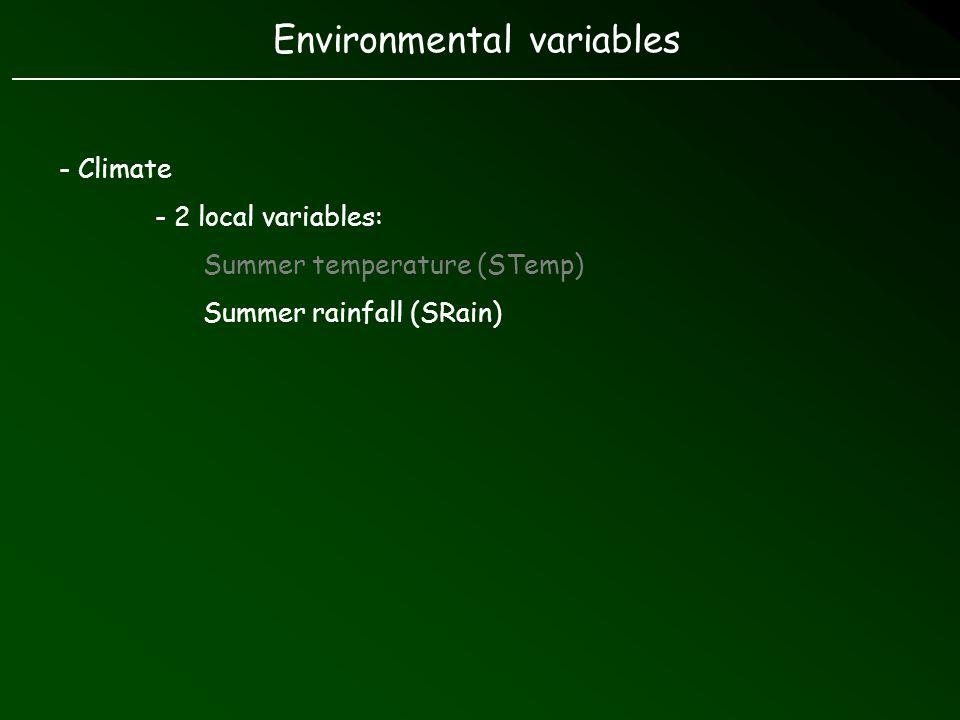 Climatic variables: Local variables - Rainfall => Summer rainfall (SRain) MayOctober