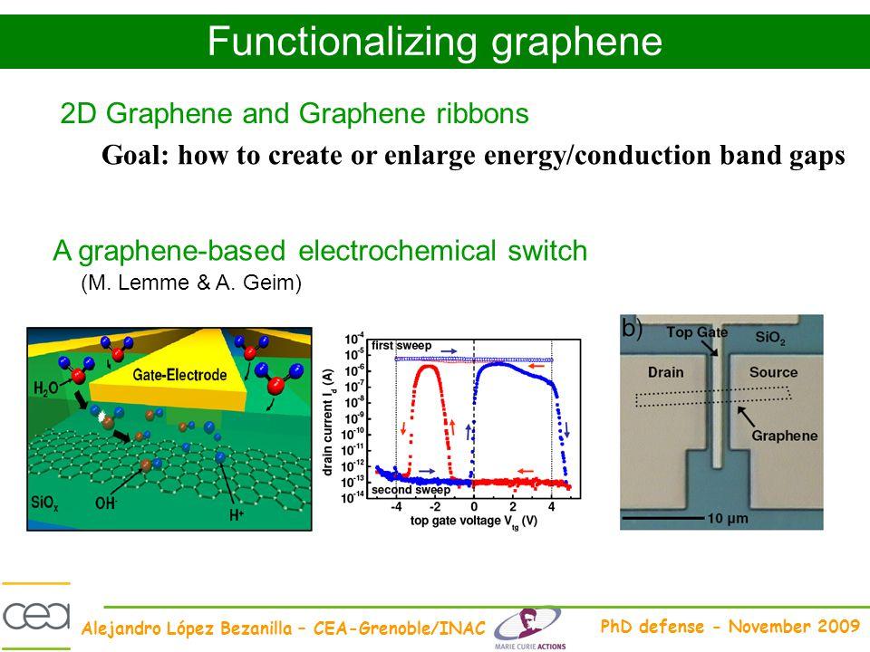 Alejandro López Bezanilla – CEA-Grenoble/INAC PhD defense - November 2009 A graphene-based electrochemical switch (M. Lemme & A. Geim) Functionalizing