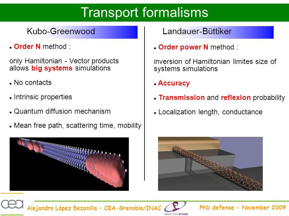 Alejandro López Bezanilla – CEA-Grenoble/INAC PhD defense - November 2009 Order N method : only Hamiltonian - Vector products allows big systems simul