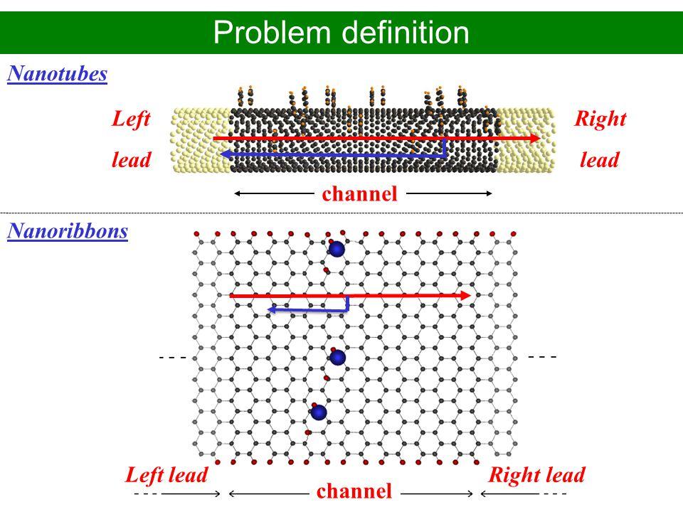 Alejandro López Bezanilla – CEA-Grenoble/INAC PhD defense - November 2009 Problem definition Left lead Right lead channel Right leadLeft lead Nanotube