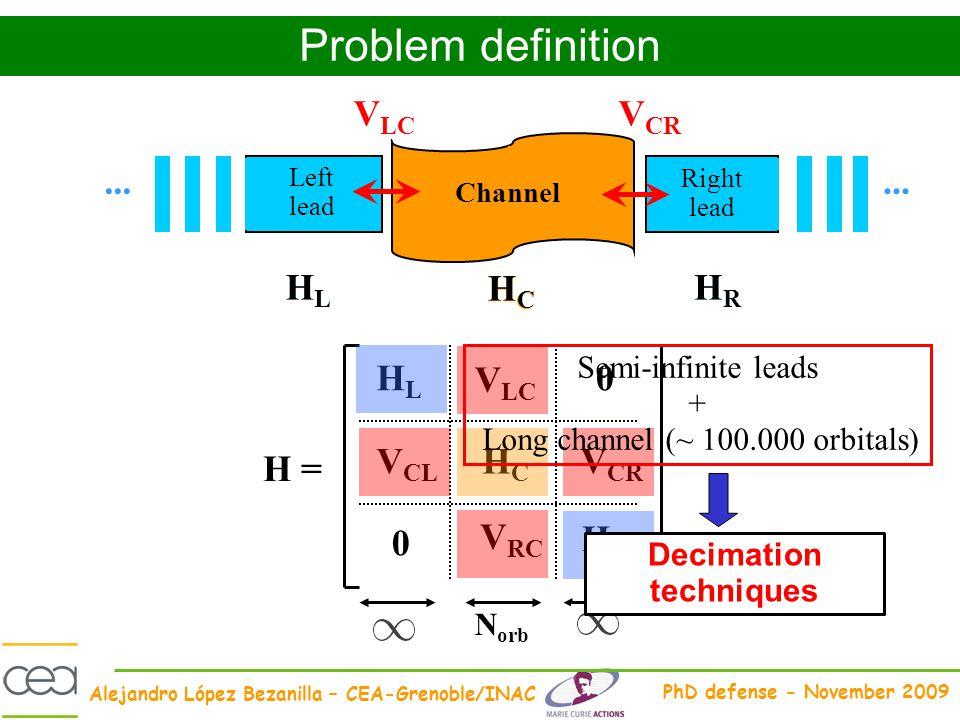 Alejandro López Bezanilla – CEA-Grenoble/INAC PhD defense - November 2009 Problem definition Left lead Right lead... Channel HCHC HRHR HLHL H = HLHL H