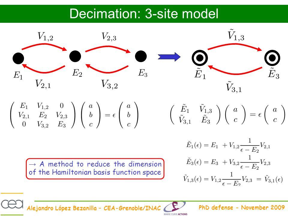 Alejandro López Bezanilla – CEA-Grenoble/INAC PhD defense - November 2009 Decimation: 3-site model A method to reduce the dimension of the Hamiltonian