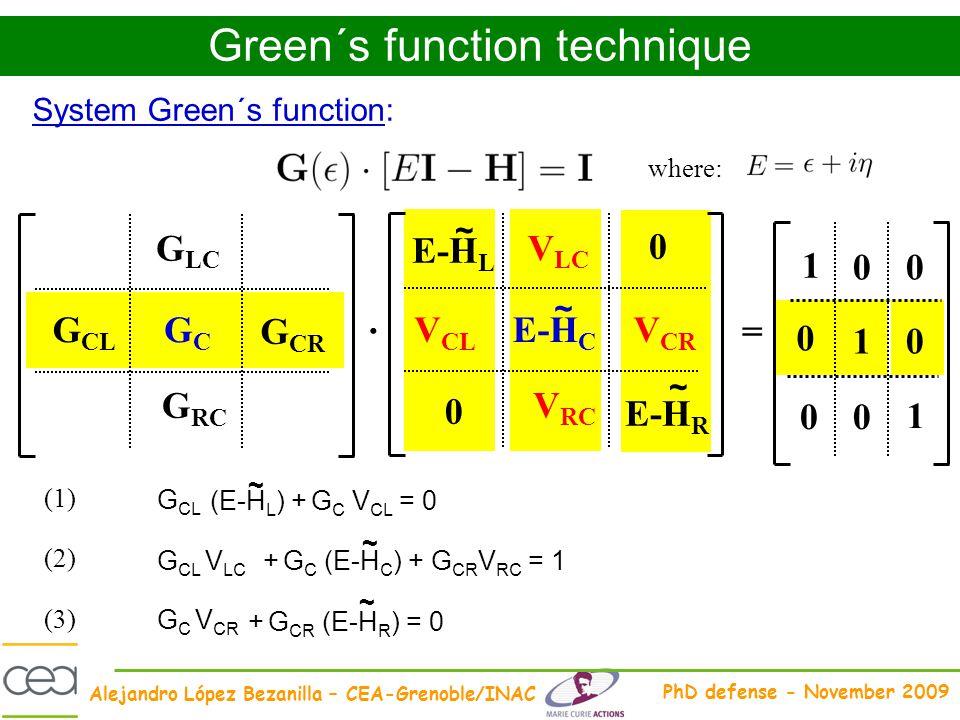 Alejandro López Bezanilla – CEA-Grenoble/INAC PhD defense - November 2009 Green´s function technique System Green´s function: GCGC G LC G CL G RC G CR