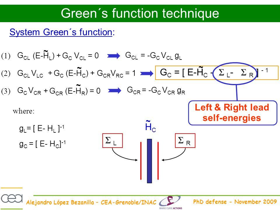 Alejandro López Bezanilla – CEA-Grenoble/INAC PhD defense - November 2009 Green´s function technique System Green´s function: G CL (E-H L ) + G C V CL