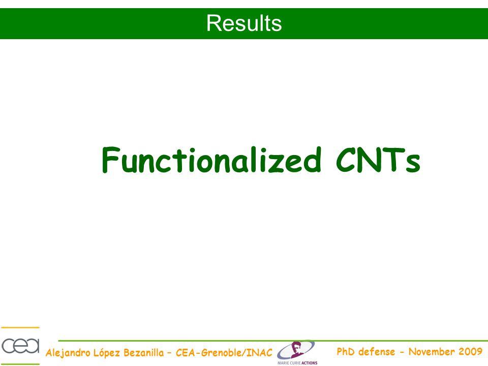 Alejandro López Bezanilla – CEA-Grenoble/INAC PhD defense - November 2009 Functionalized CNTs Results