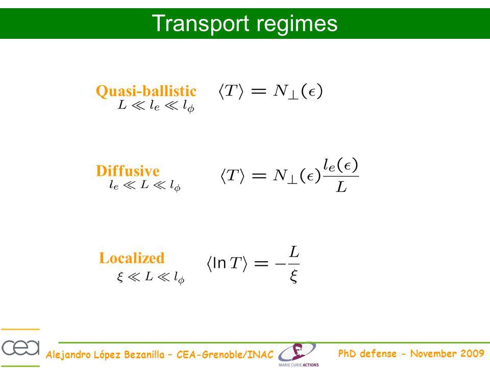 Alejandro López Bezanilla – CEA-Grenoble/INAC PhD defense - November 2009 Quasi-ballistic Diffusive Localized Transport regimes