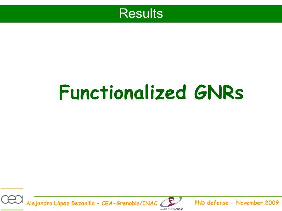Alejandro López Bezanilla – CEA-Grenoble/INAC PhD defense - November 2009 Functionalized GNRs Results