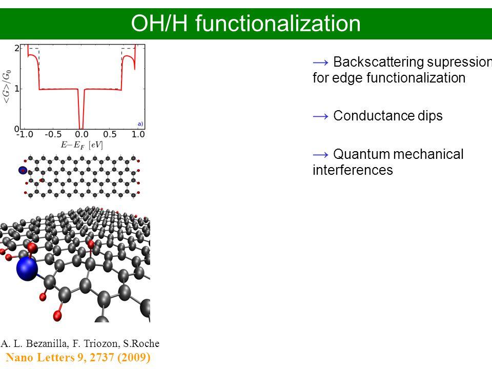 Alejandro López Bezanilla – CEA-Grenoble/INAC PhD defense - November 2009 OH/H functionalization Backscattering supression for edge functionalization