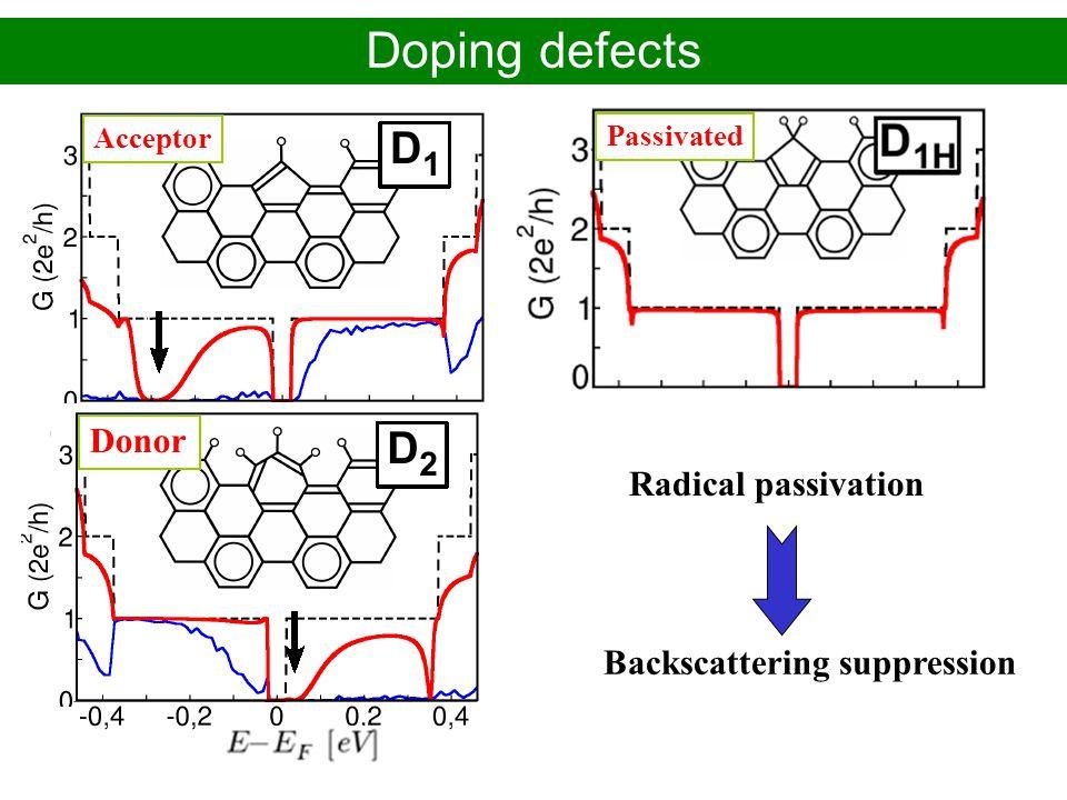 Alejandro López Bezanilla – CEA-Grenoble/INAC PhD defense - November 2009 Doping defects Acceptor Donor sp3-like Passivated Radical passivation Backsc