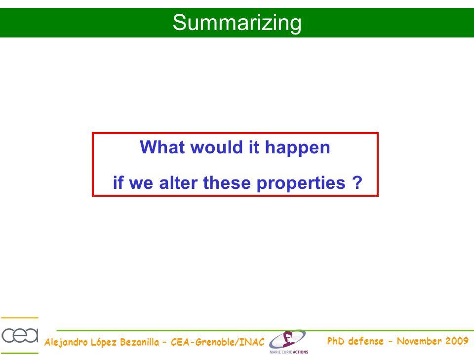 Alejandro López Bezanilla – CEA-Grenoble/INAC PhD defense - November 2009 What would it happen if we alter these properties ? Summarizing