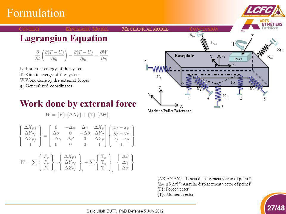 27/48 Formulation Work done by external force Lagrangian Equation Z X Y 2 1 3 K3K3 6 K6K6 P ZPZP XPXP YPYP 5 K5K5 4 K4K4 K2K2 K1K1 Baseplate K E1 X E1