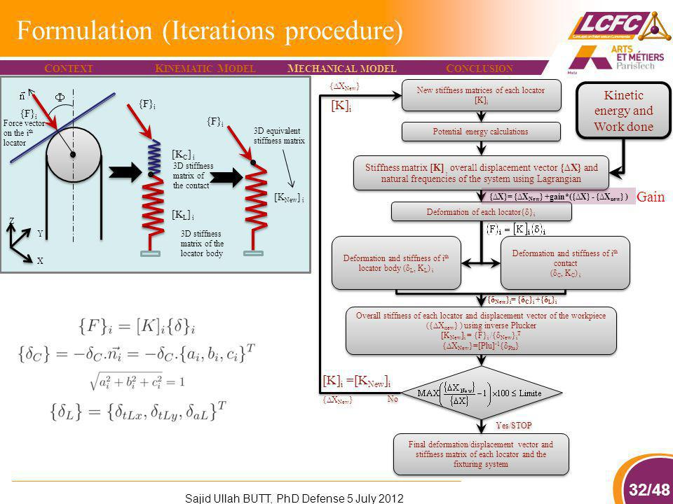 32/48 Formulation (Iterations procedure) New stiffness matrices of each locator [K] i Stiffness matrix [K], overall displacement vector {X} and natura