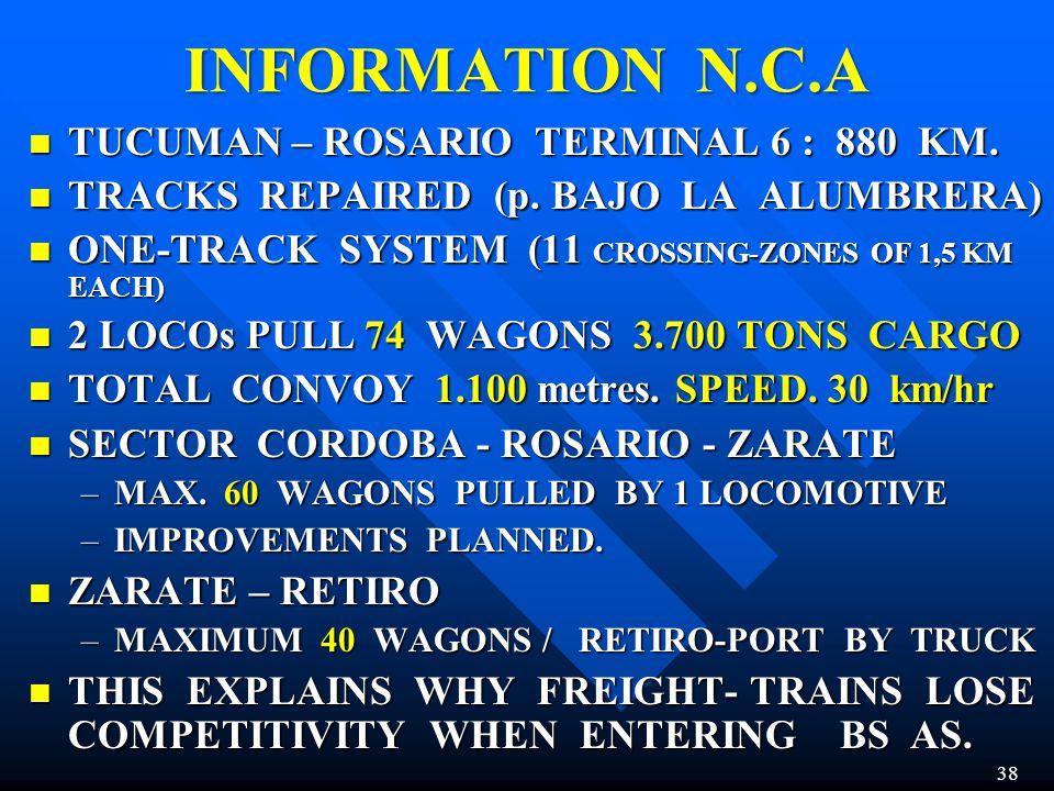 INFORMATION N.C.A TUCUMAN – ROSARIO TERMINAL 6 : 880 KM. TUCUMAN – ROSARIO TERMINAL 6 : 880 KM. TRACKS REPAIRED (p. BAJO LA ALUMBRERA) TRACKS REPAIRED