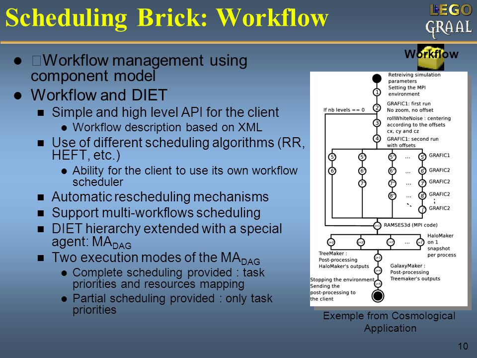 10 Scheduling Brick: Workflow Workflow management using component model Workflow and DIET Simple and high level API for the client Workflow descriptio