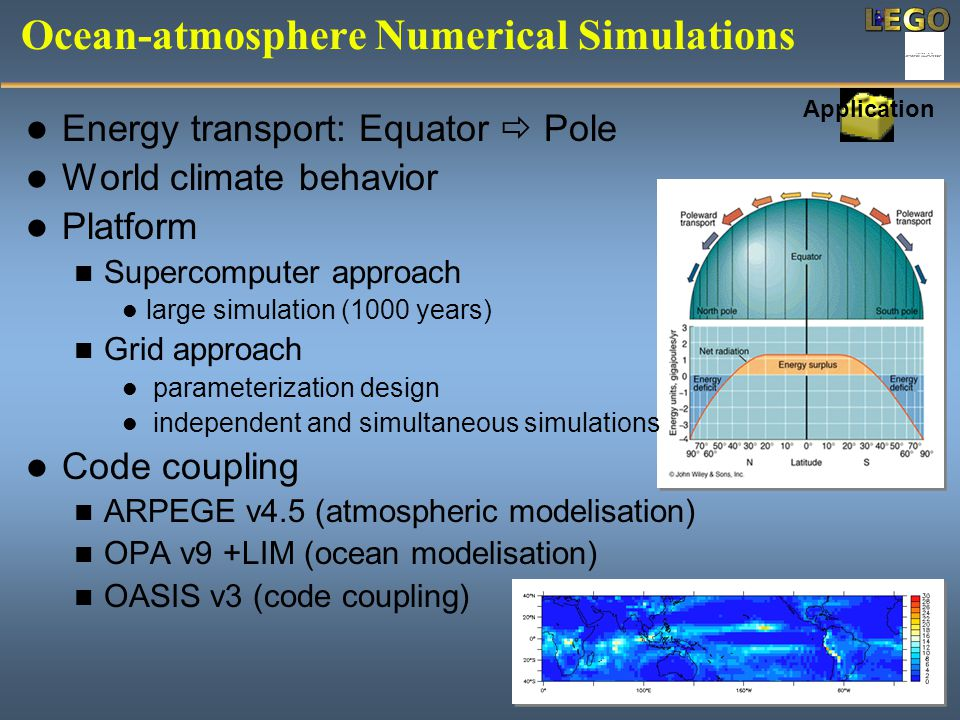 12 Ocean-atmosphere Numerical Simulations Energy transport: Equator Pole World climate behavior Platform Supercomputer approach large simulation (1000 years) Grid approach parameterization design independent and simultaneous simulations Code coupling ARPEGE v4.5 (atmospheric modelisation) OPA v9 +LIM (ocean modelisation) OASIS v3 (code coupling) Application