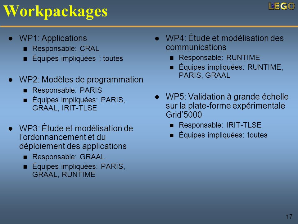 17 Workpackages WP1: Applications Responsable: CRAL Équipes impliquées : toutes WP2: Modèles de programmation Responsable: PARIS Équipes impliquées: PARIS, GRAAL, IRIT-TLSE WP3: Étude et modélisation de lordonnancement et du déploiement des applications Responsable: GRAAL Équipes impliquées: PARIS, GRAAL, RUNTIME WP4: Étude et modélisation des communications Responsable: RUNTIME Équipes impliquées: RUNTIME, PARIS, GRAAL WP5: Validation à grande échelle sur la plate-forme expérimentale Grid5000 Responsable: IRIT-TLSE Équipes impliquées: toutes