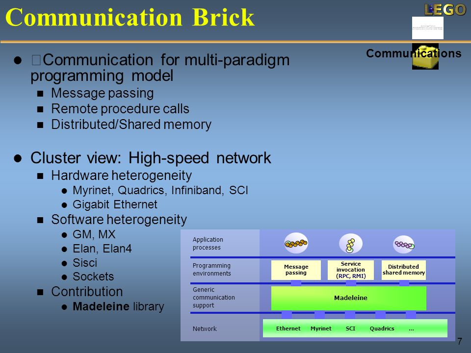 7 Communication Brick Communication for multi-paradigm programming model Message passing Remote procedure calls Distributed/Shared memory Cluster view: High-speed network Hardware heterogeneity Myrinet, Quadrics, Infiniband, SCI Gigabit Ethernet Software heterogeneity GM, MX Elan, Elan4 Sisci Sockets Contribution Madeleine library Communications Network Programming environments Generic communication support Message passing Service invocation (RPC, RMI) Madeleine Application processes EthernetMyrinetSCIQuadrics… Distributed shared memory